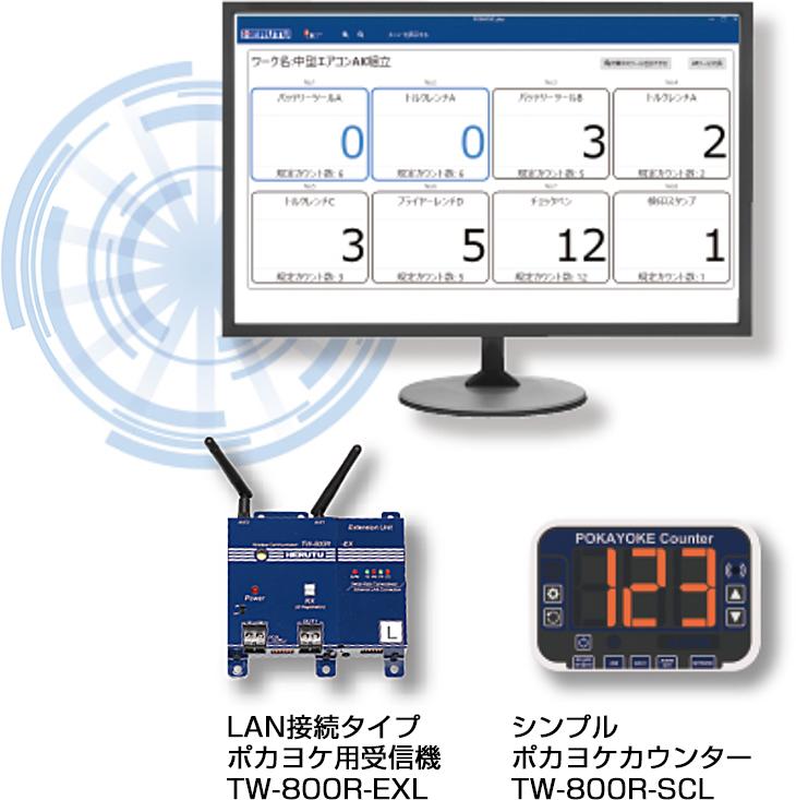 生産工程支援ソフトウェア for ポカヨケツール POKAYOKE plus